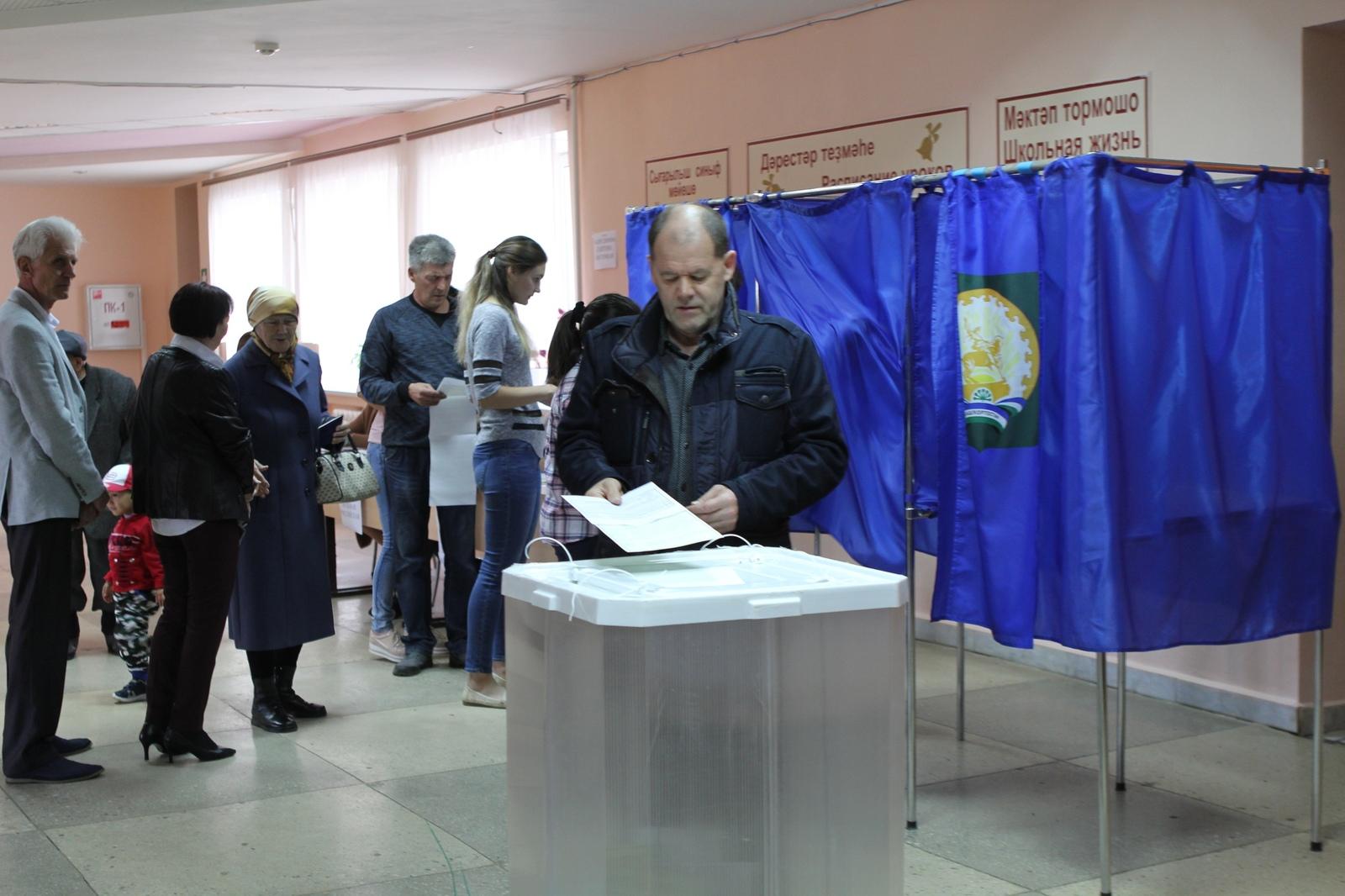 Явка на выборах главы республики составила 70%